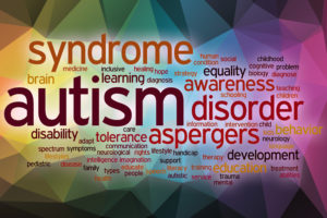 Autism spectrum word collage